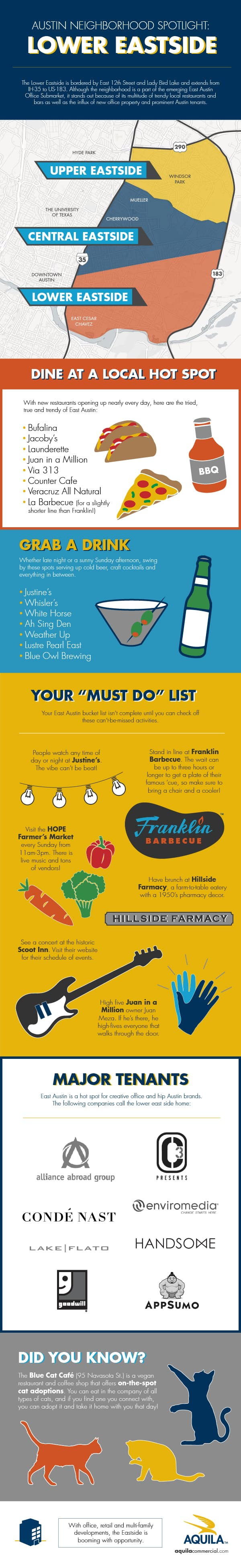East Austin Infographic: Things to Do, Where to Eat, Where to Drink (Austin, Texas)