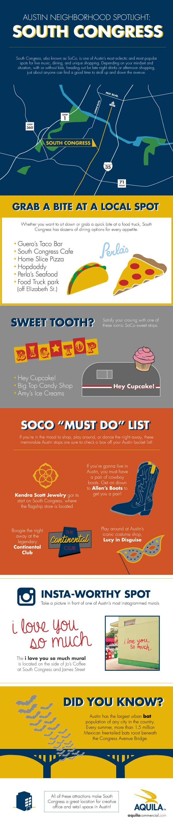 Best of South Congress in Austin, Texas | Infographic: Best Restaurants, Best Bars, What to Do