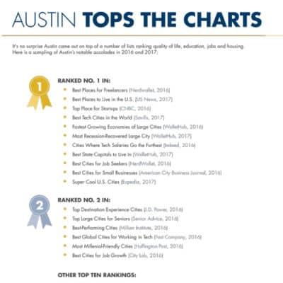 Thumbnail: Austin Tops the Charts