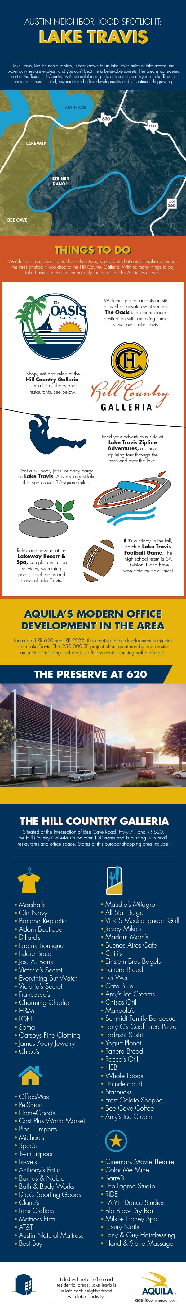 Lake Travis Infographic: What to do, where to eat, office developments