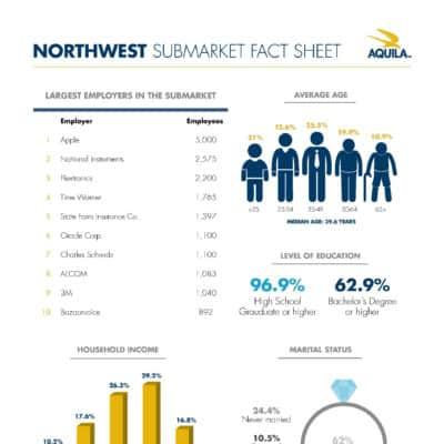 Northwest Submarket Austin, Texas   Fact Sheet