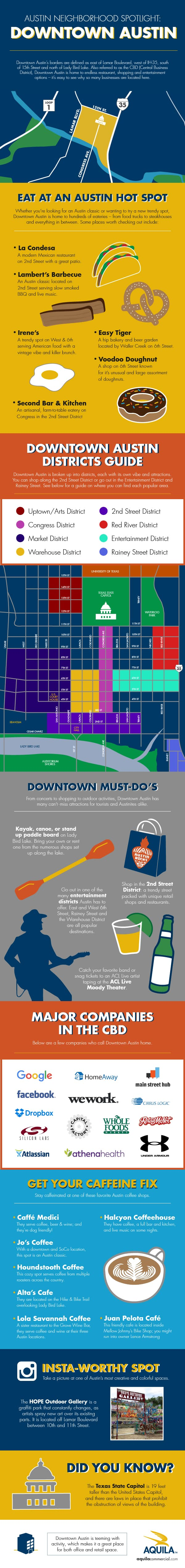 Downtown Austin, Texas Infographic: What to do and where to eat in Austin's Downtown neighborhood.