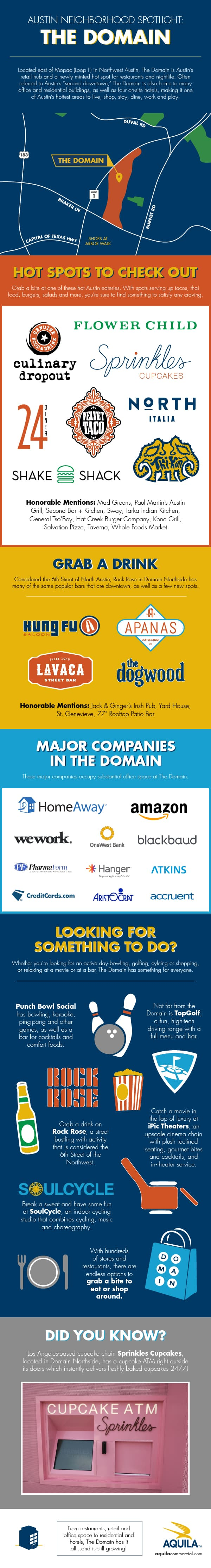 Domain Infographic - What to do, where to eat, which companies work in The Domain - Austin, Texas