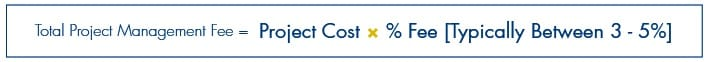 Cost to Hire a Project Manager | Percentage Based Fees