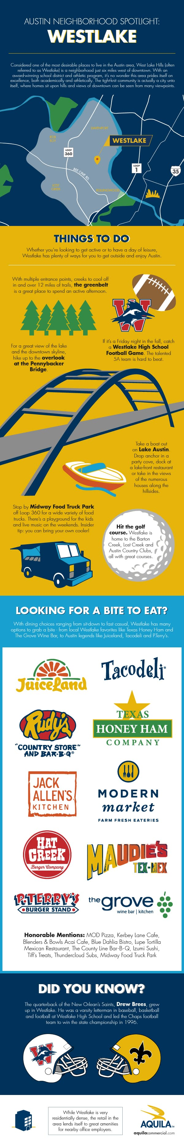 Infographic: Best of Westlake, Texas, What to do, Where to Eat, Best Restaurants (West Lake Hills outside of Austin)