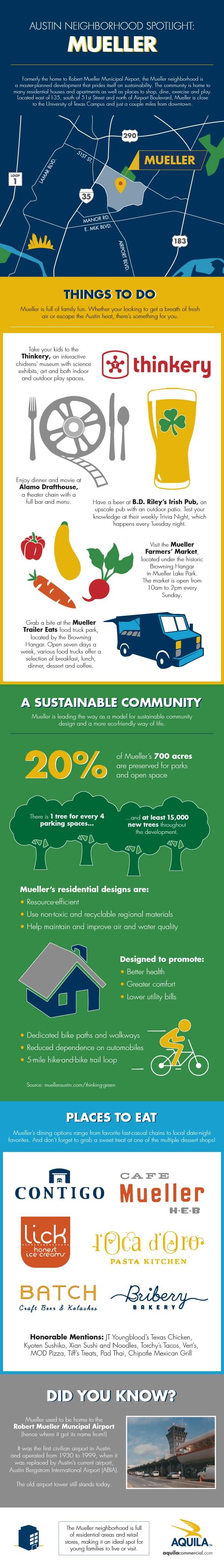 Mueller Austin Neighborhood Spotlight Infographic - AQUILA