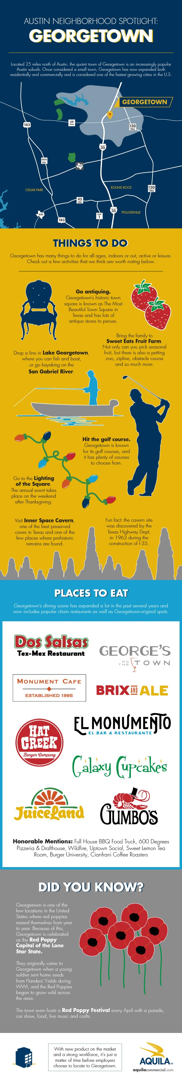 Infographic: What to do & where to eat in Georgetown, Texas