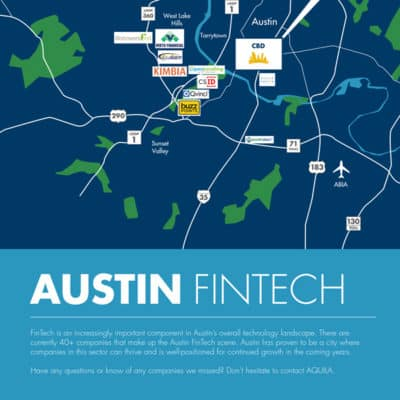 FinTech Map
