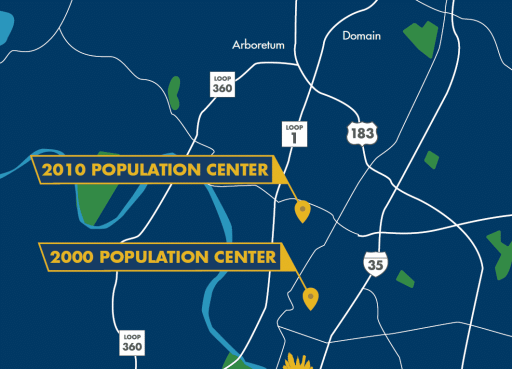 Comparison Map of Austin's Population Center (2000 vs. 2010)