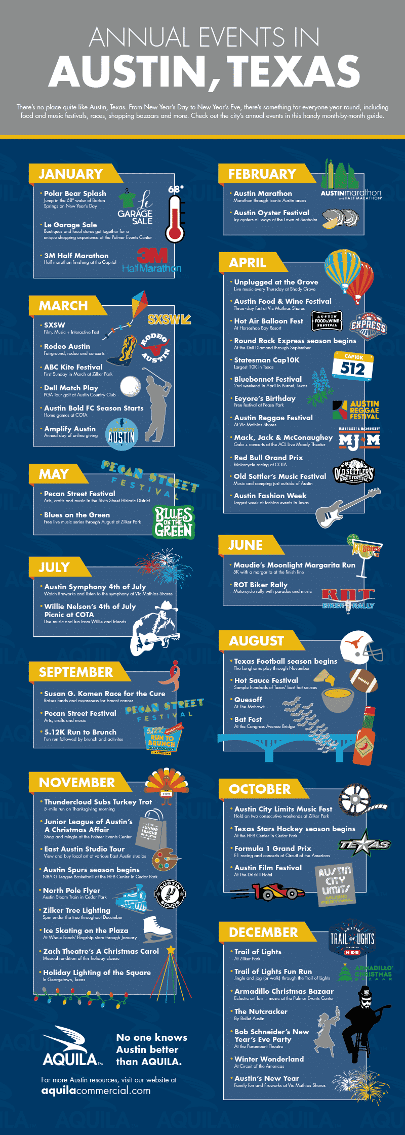 AQUILA-Austin-Culture-Events-Infographic-2020