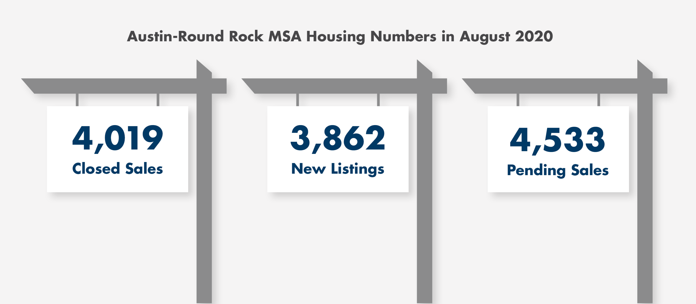 austin's housing market